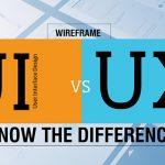تجربه کاربری و رابط کاربری در طراحی وب سایت